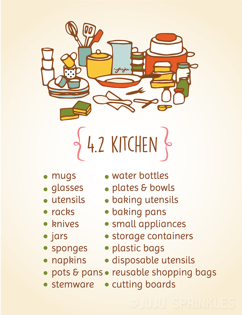 Konmari Category 4.2 Kitchen copy