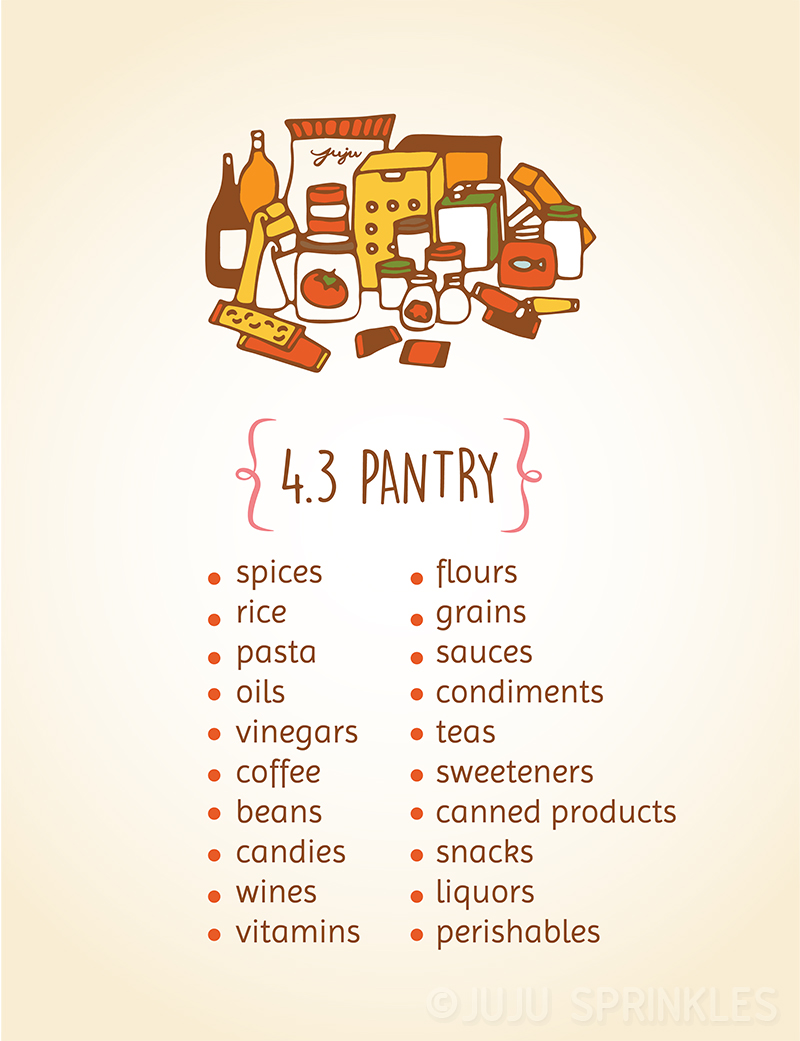 Konmari Category 4.3 Pantry copy